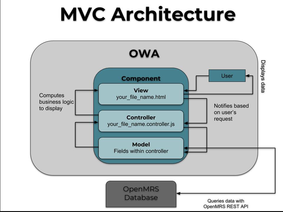 For Open Web App Developers - Documentation - OpenMRS Wiki
