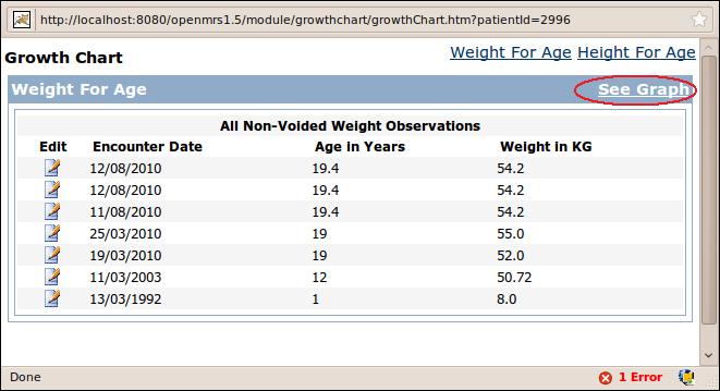 Growth Chart Module Documentation Openmrs Wiki