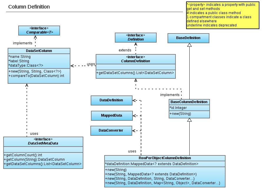reporting module uml diagram p 5 documentation openmrs wiki erd definition p diagram definition #17
