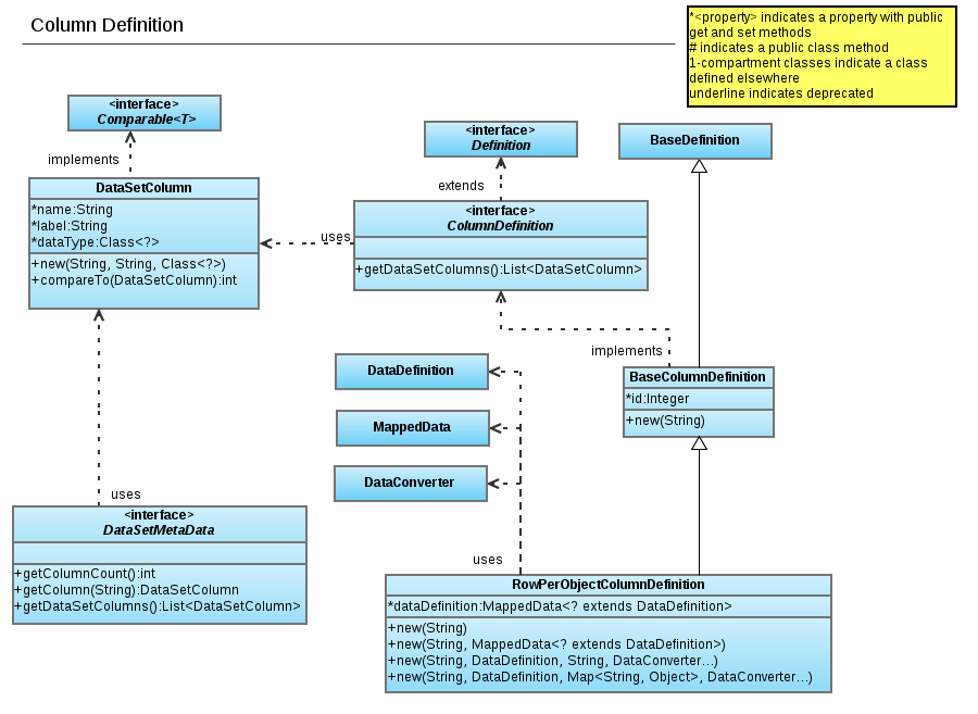 Reporting Module Uml Diagram P 5 - Documentation